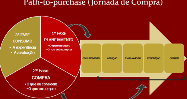 EXTENSÃO EM TRADE E SHOPPER MARKETING